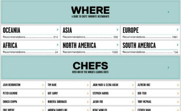 Review: Where Chefs Eat (app)